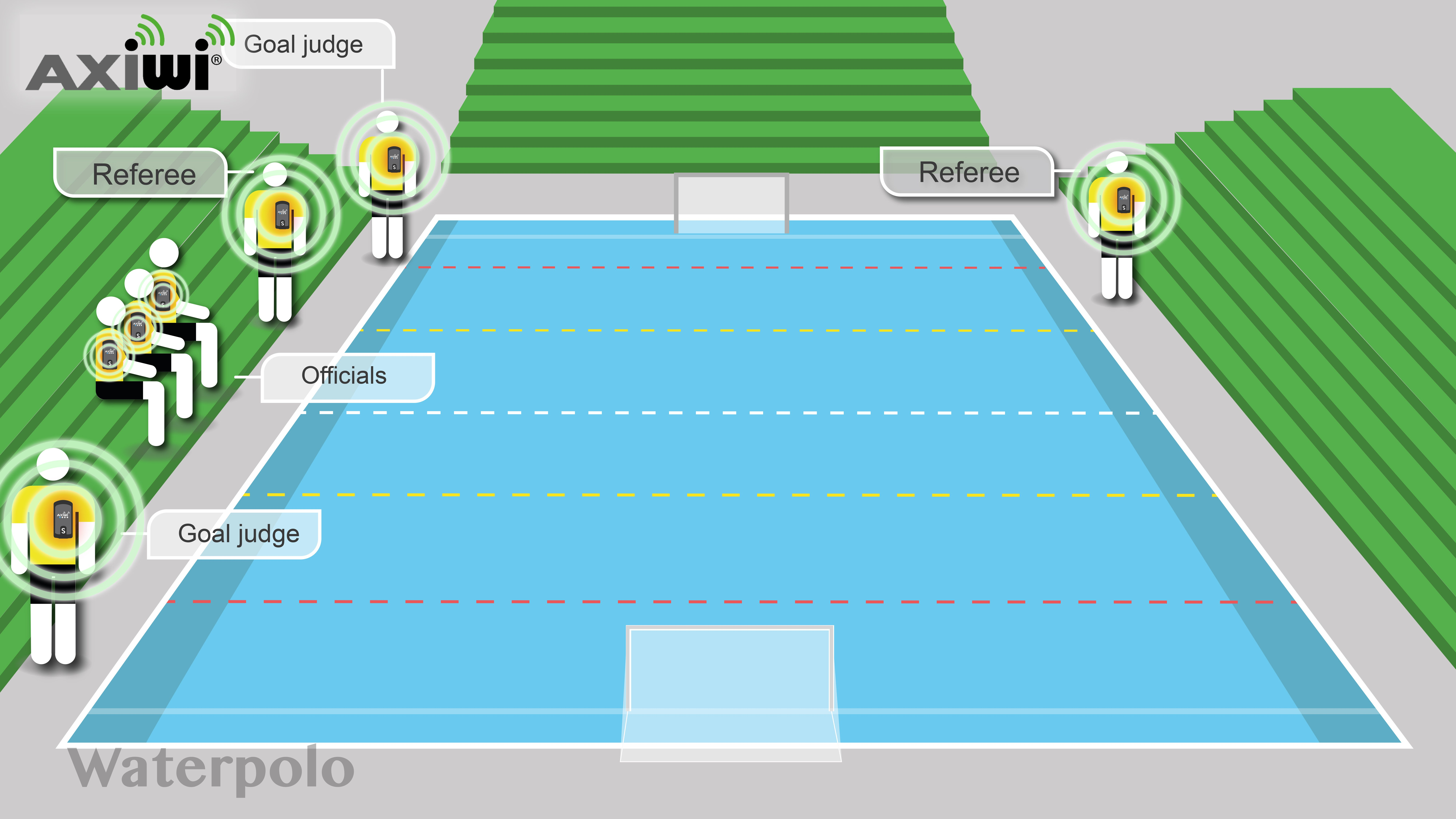 axiwi-wireless-referee-communication-system-water-polo