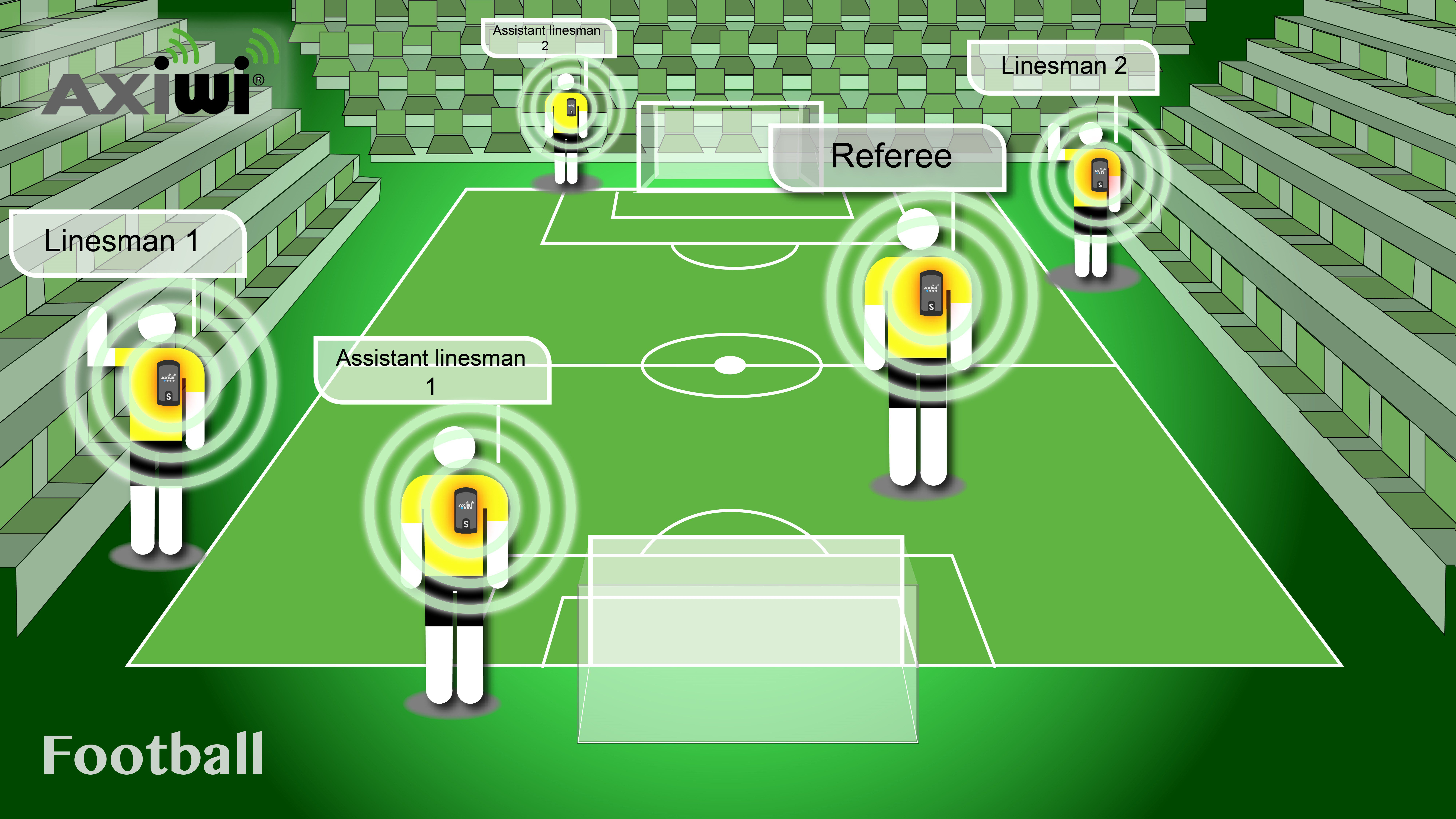 /axiwi-communication-system-referee-soccer
