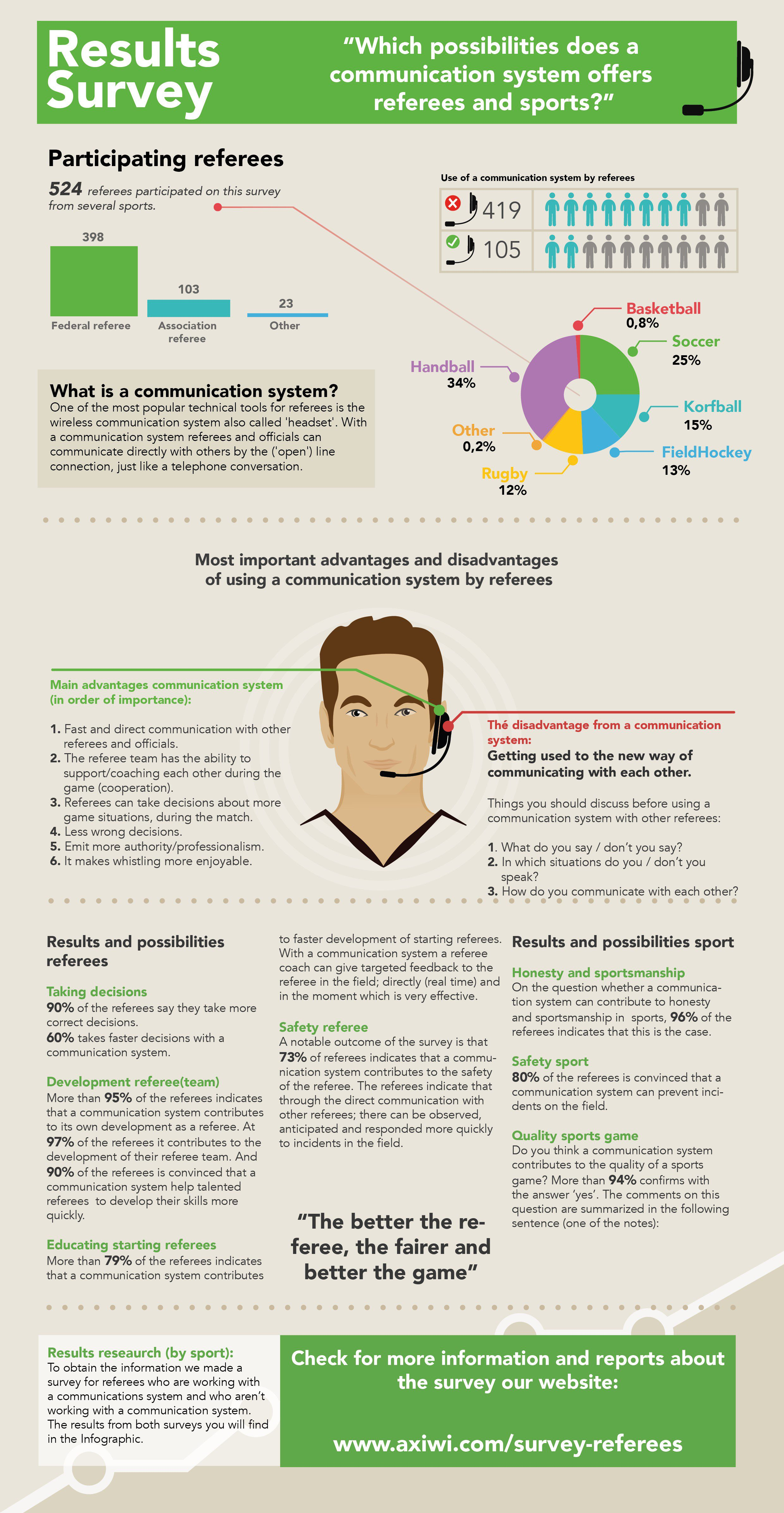 infographic-which-possibilities-does-a-communication-system-offers-referees-and-sports-jpg-kopie