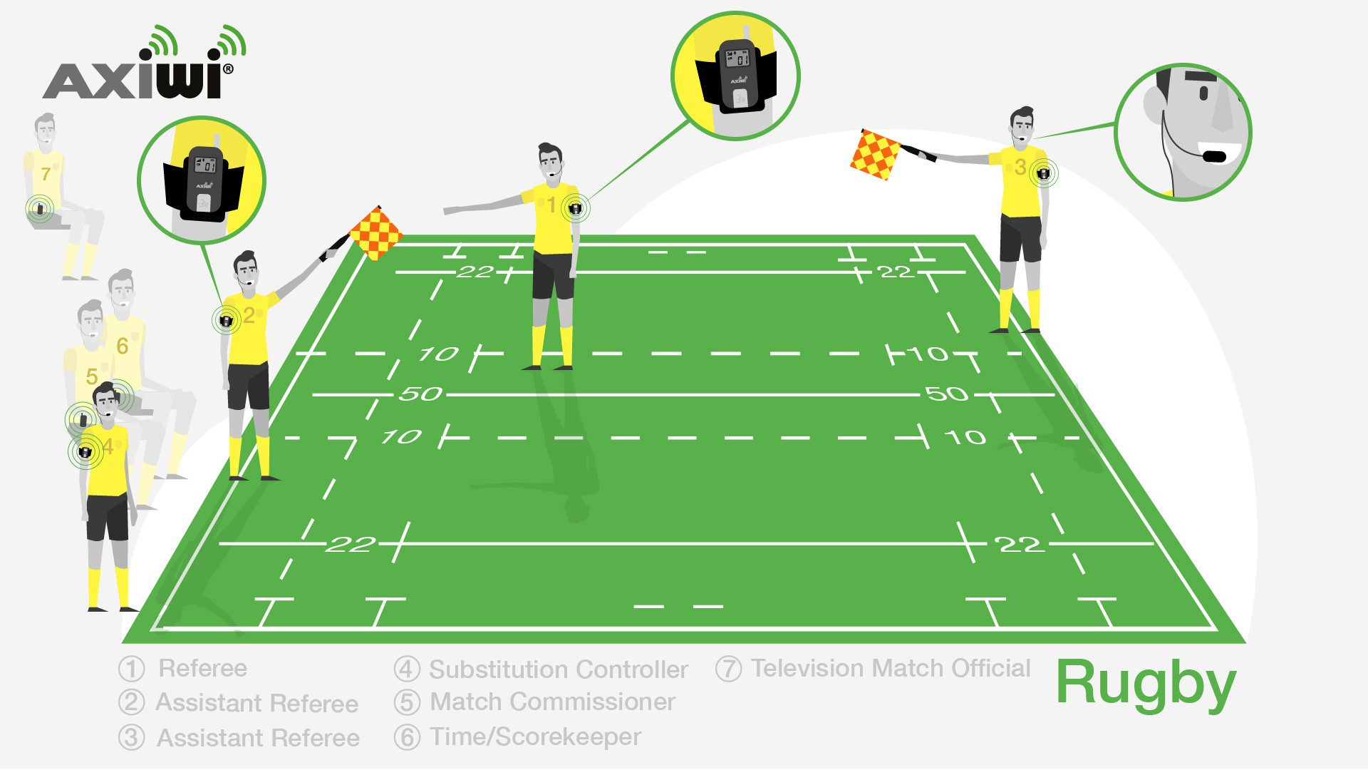axiwi-referee-communication-headset-system-rugby