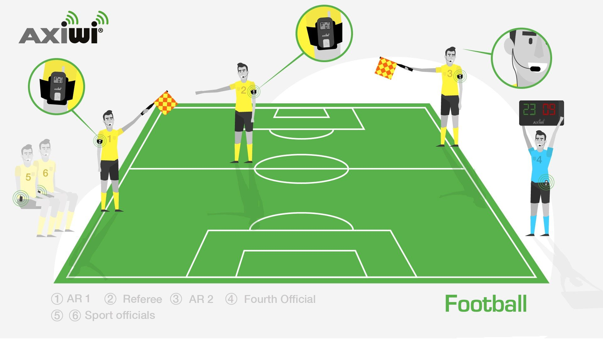 professional-referee-communication-system-referees